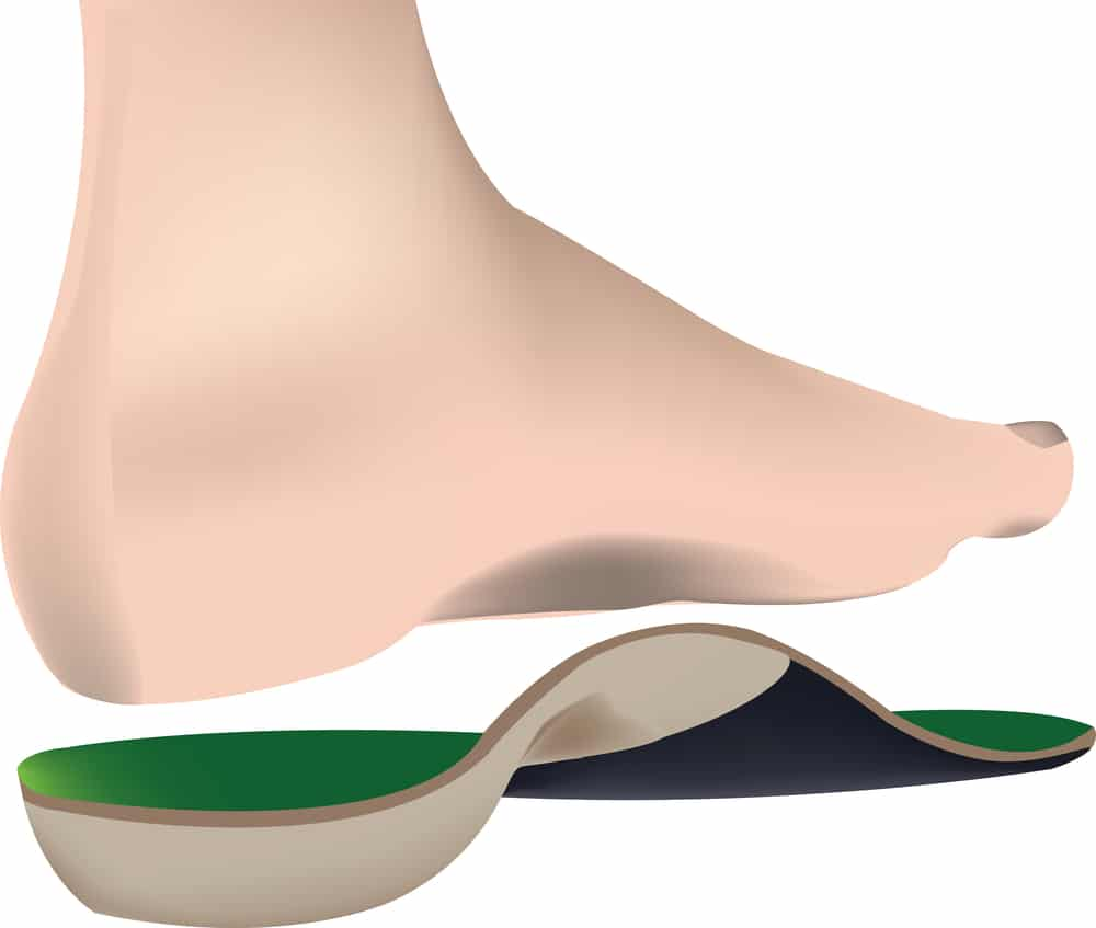 Common Orthotics or Braces
